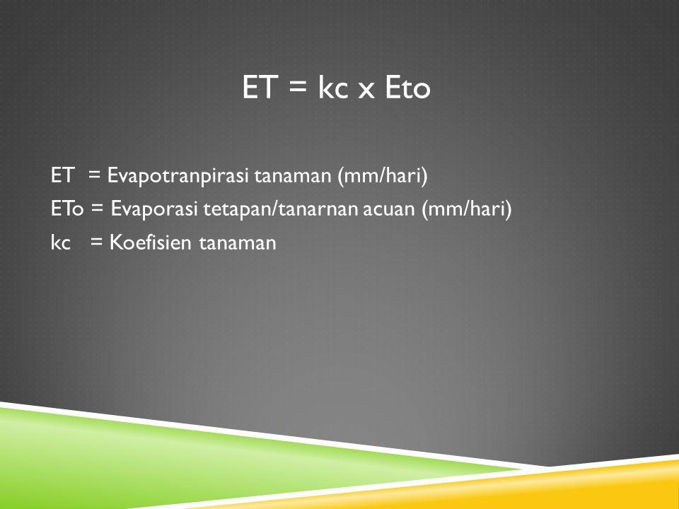 ET = kc x Eto ET = Evapotranpirasi tanaman (mm/hari)