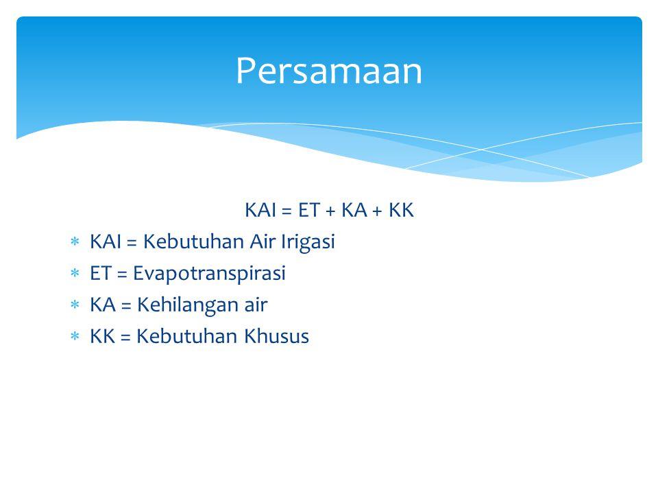 Persamaan KAI = ET + KA + KK KAI = Kebutuhan Air Irigasi
