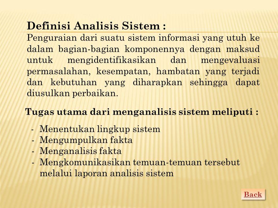 Definisi Analisis Sistem :