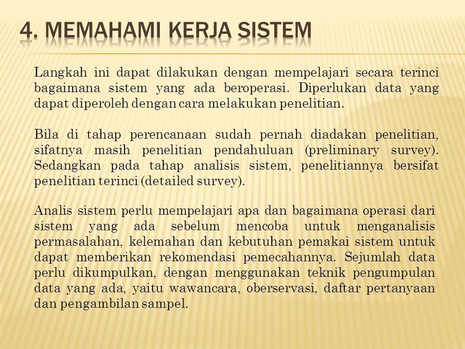 4. Memahami kerja sistem