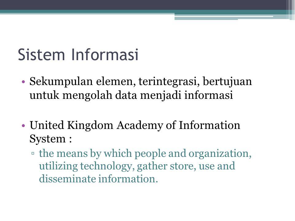 Sistem Informasi Sekumpulan elemen, terintegrasi, bertujuan untuk mengolah data menjadi informasi.