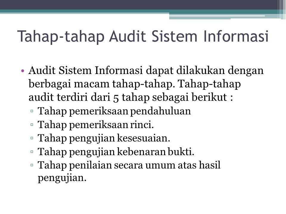 Tahap-tahap Audit Sistem Informasi