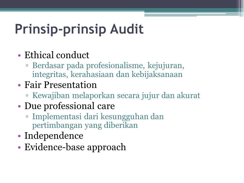 Prinsip-prinsip Audit