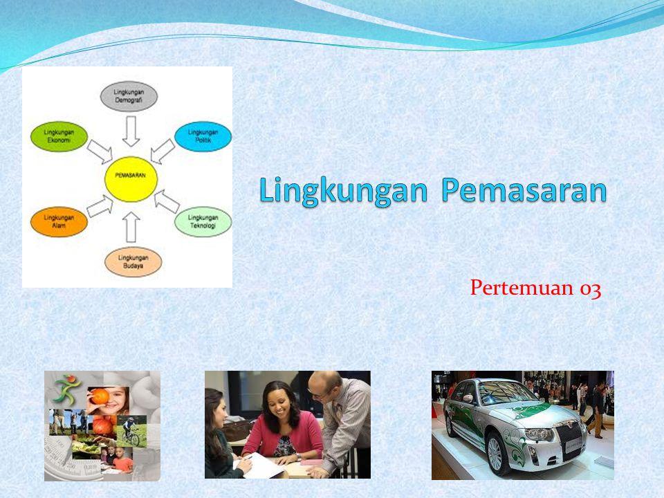 Lingkungan Pemasaran Pertemuan 03