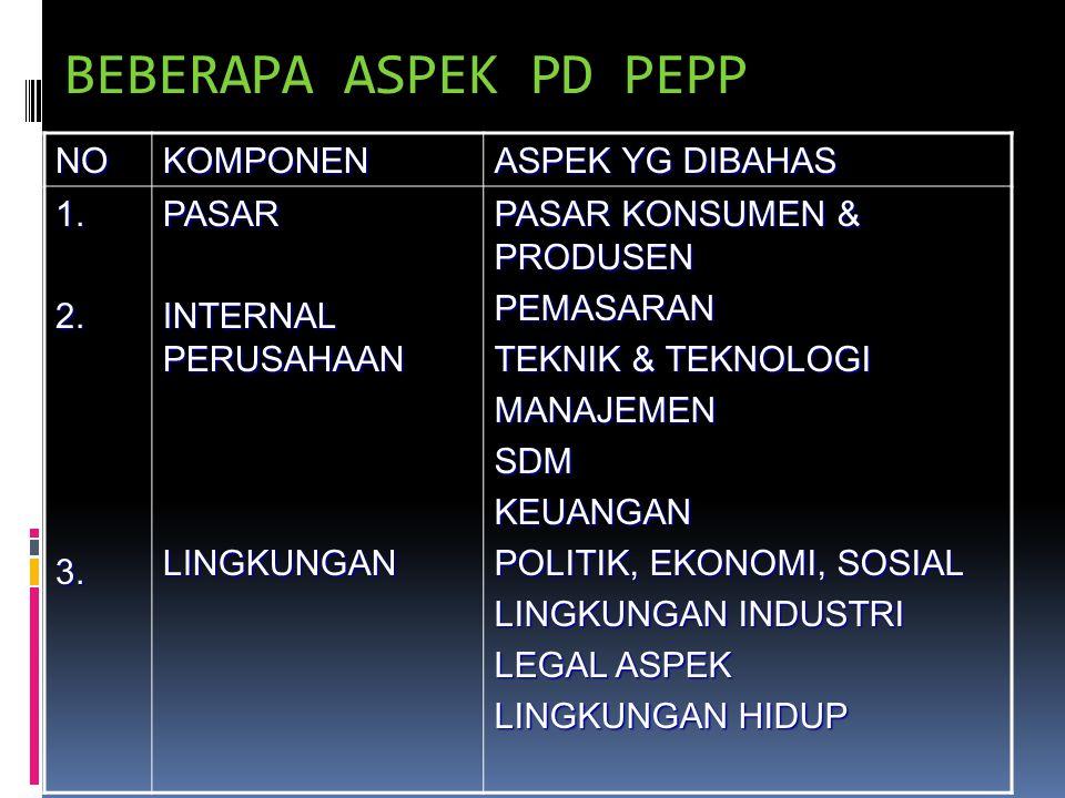BEBERAPA ASPEK PD PEPP NO KOMPONEN ASPEK YG DIBAHAS 1. 2. 3. PASAR