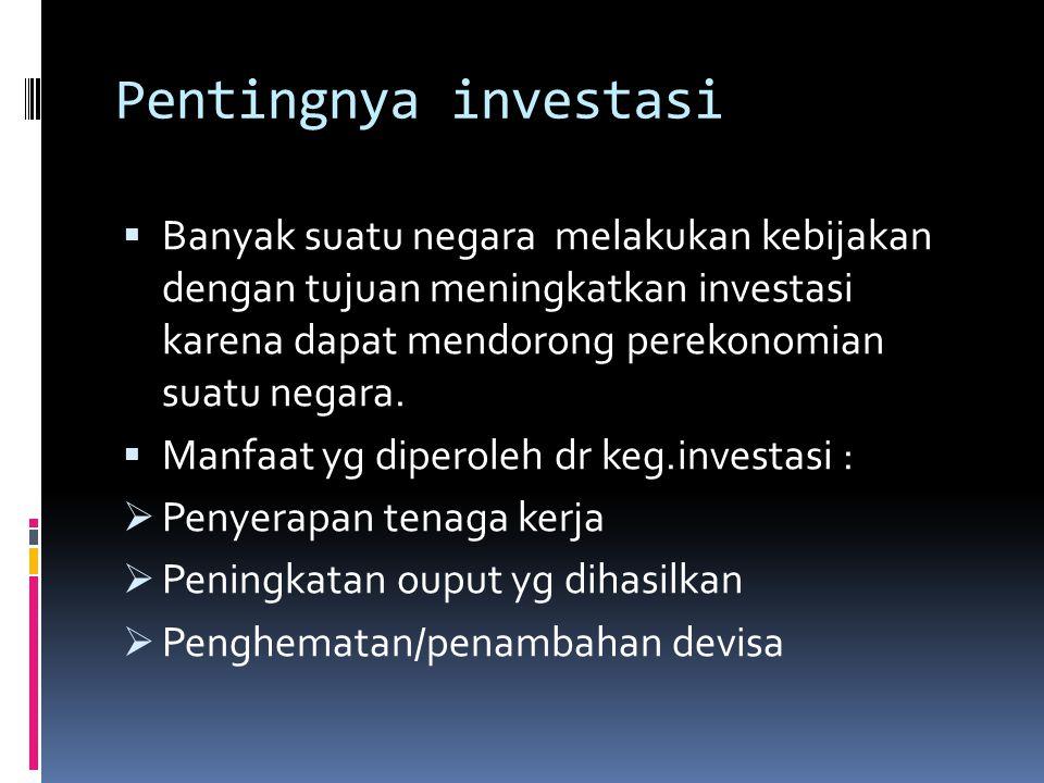 Pentingnya investasi