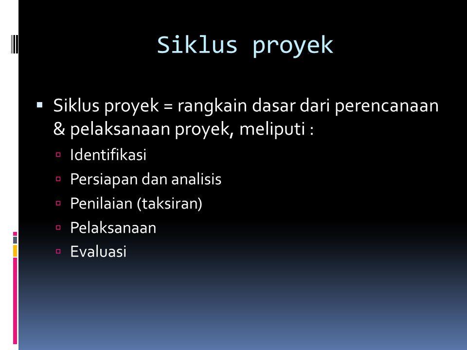 Siklus proyek Siklus proyek = rangkain dasar dari perencanaan & pelaksanaan proyek, meliputi : Identifikasi.