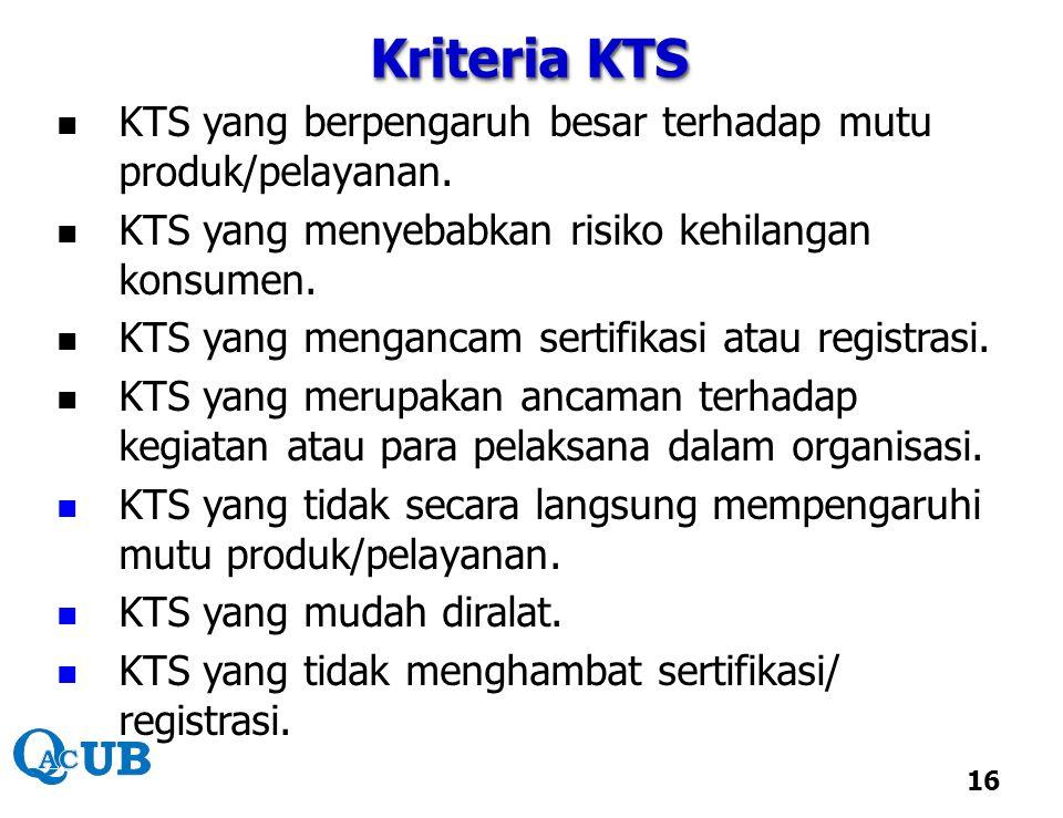 Kriteria KTS KTS yang berpengaruh besar terhadap mutu produk/pelayanan. KTS yang menyebabkan risiko kehilangan konsumen.