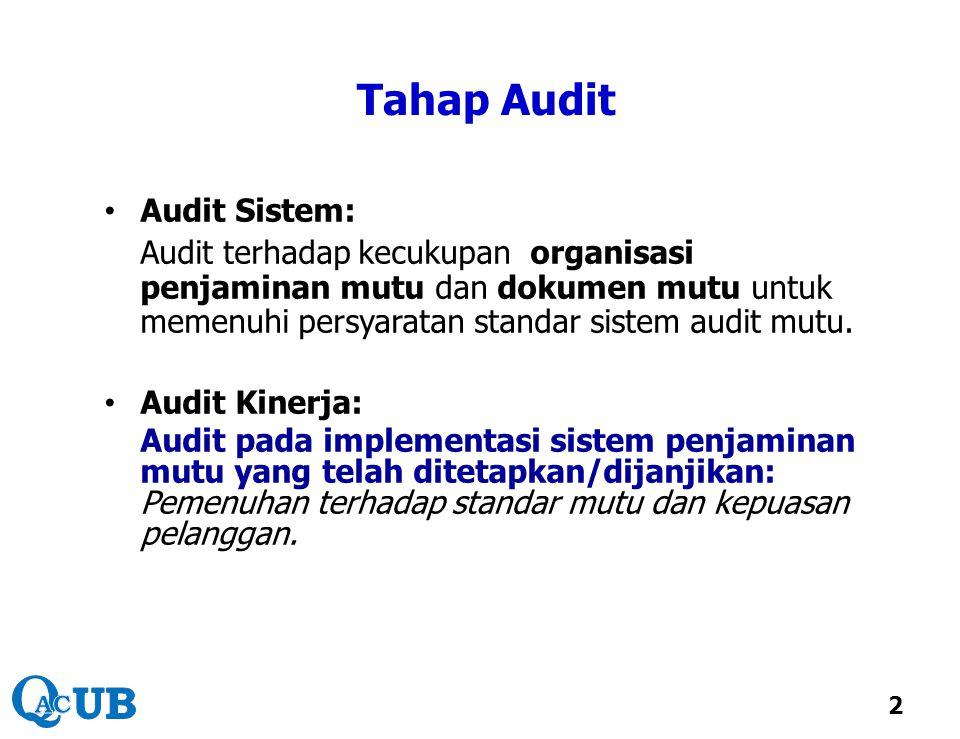 Tahap Audit Audit Sistem: