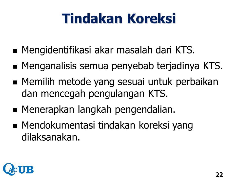 Tindakan Koreksi Mengidentifikasi akar masalah dari KTS.