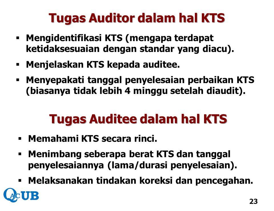 Tugas Auditor dalam hal KTS Tugas Auditee dalam hal KTS