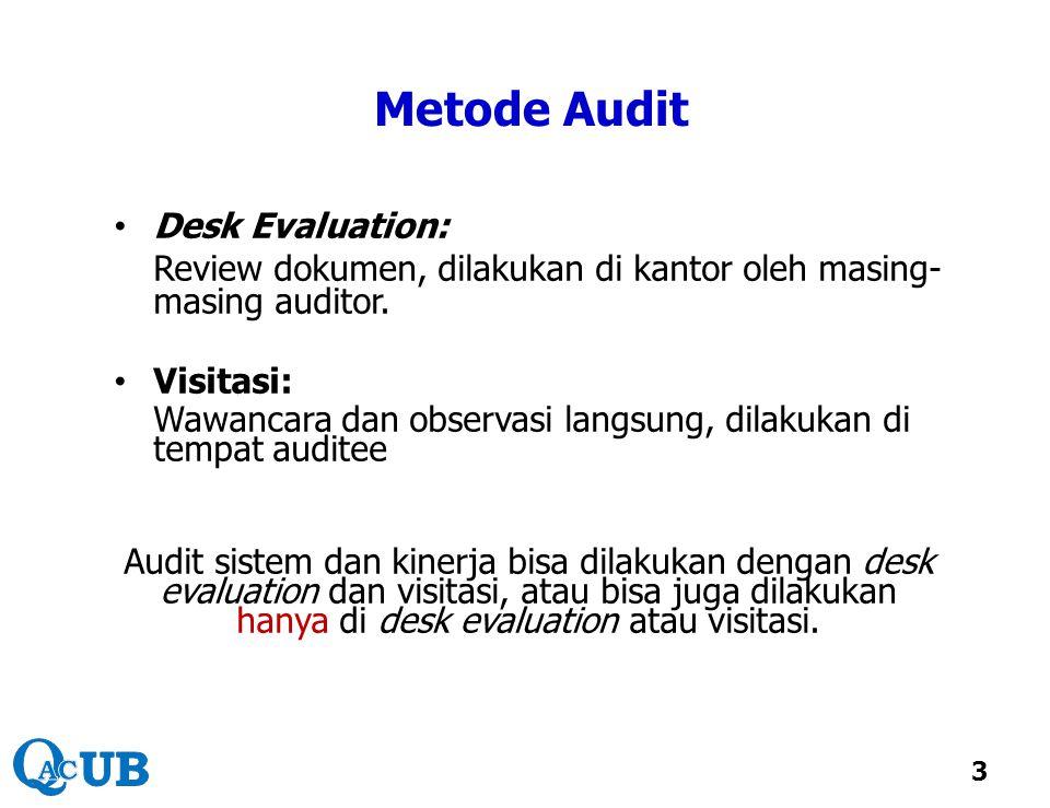 Metode Audit Desk Evaluation:
