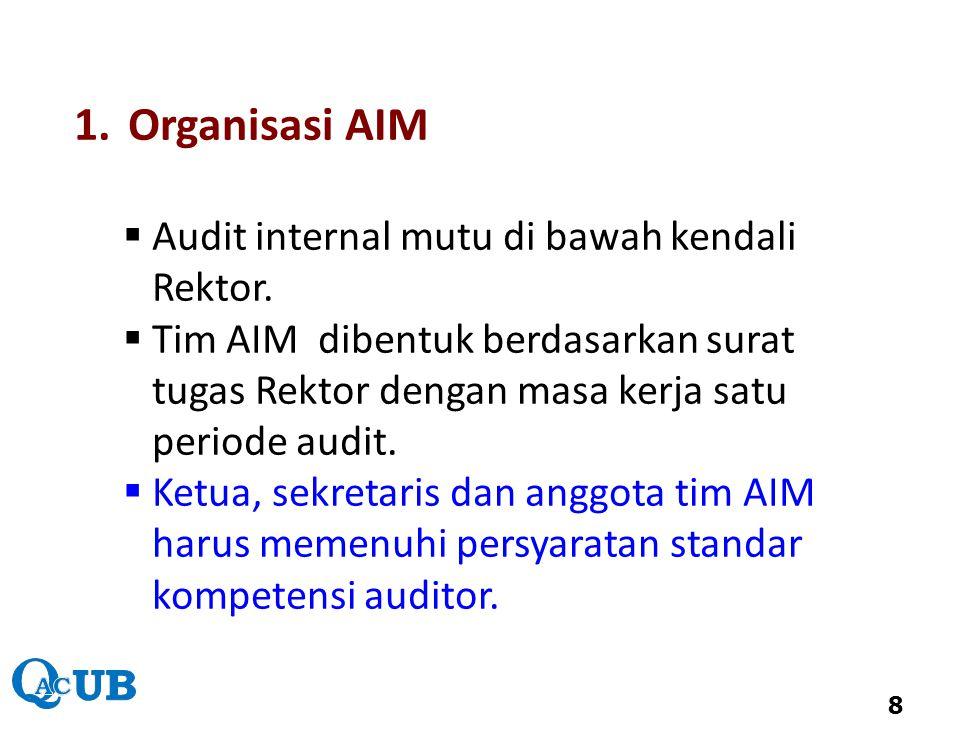 Organisasi AIM Audit internal mutu di bawah kendali Rektor.