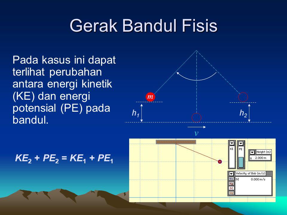 Gerak Bandul Fisis v. h1. h2. m. Pada kasus ini dapat terlihat perubahan antara energi kinetik (KE) dan energi potensial (PE) pada bandul.