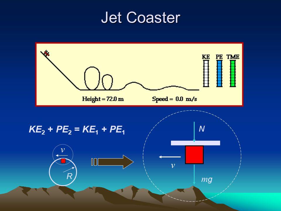 Jet Coaster KE2 + PE2 = KE1 + PE1 N v v R mg