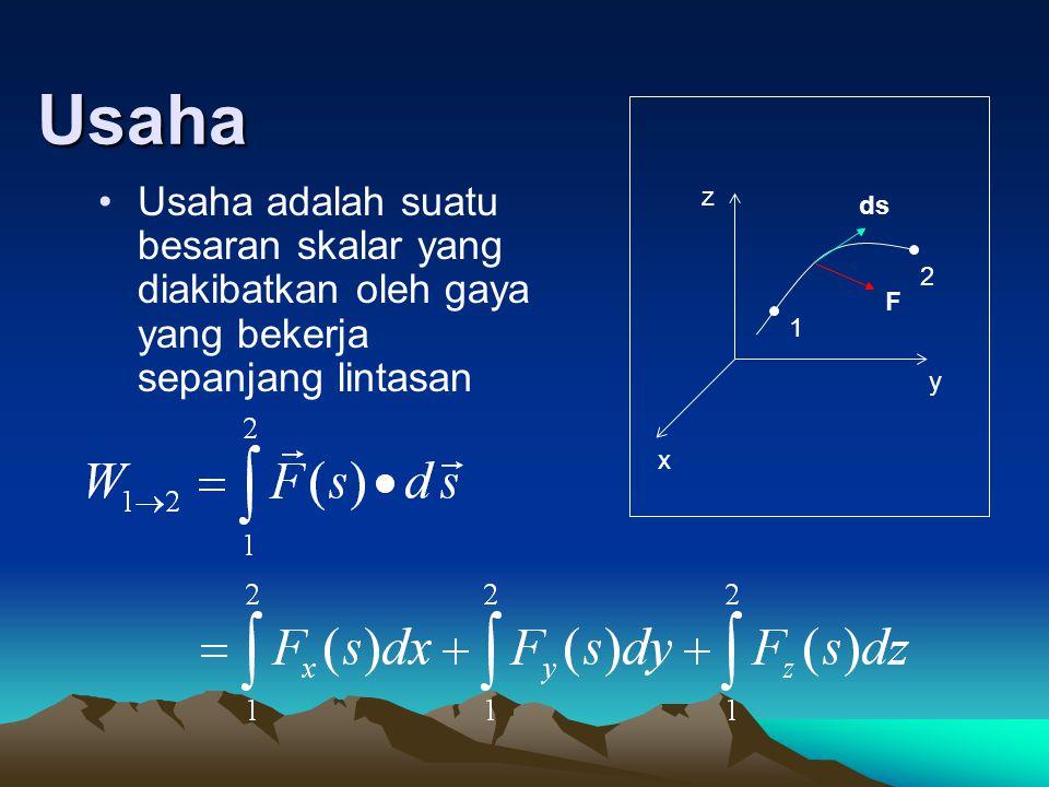 Usaha Usaha adalah suatu besaran skalar yang diakibatkan oleh gaya yang bekerja sepanjang lintasan.