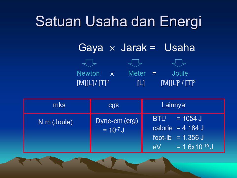Satuan Usaha dan Energi