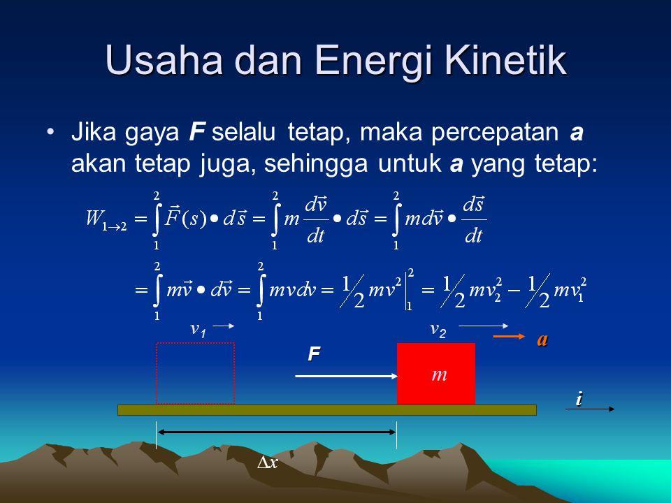 Usaha dan Energi Kinetik