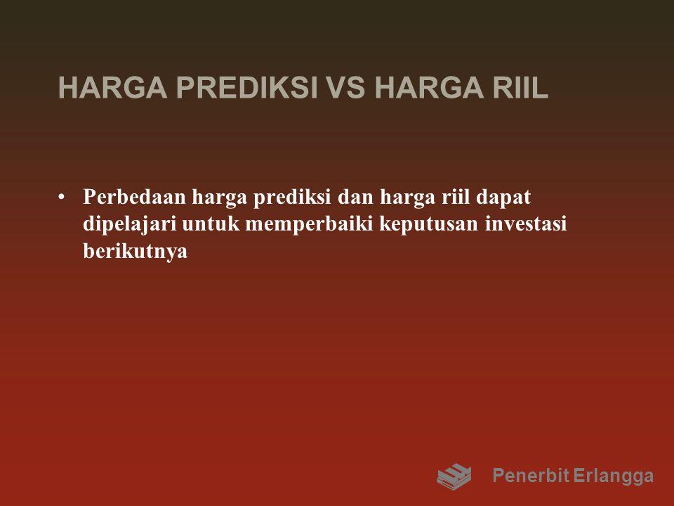 HARGA PREDIKSI VS HARGA RIIL