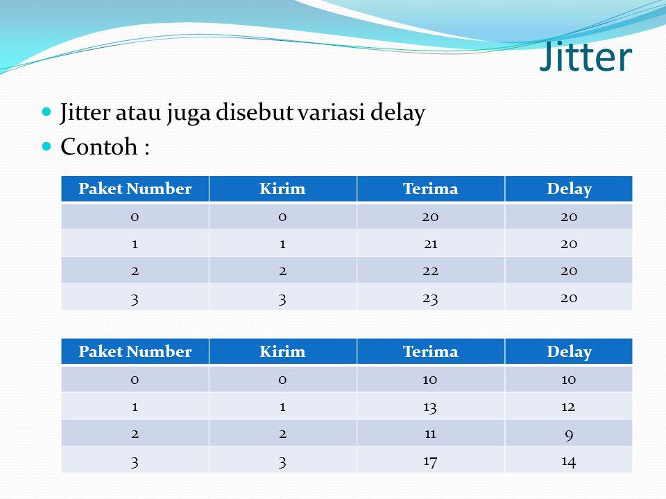 Jitter Jitter atau juga disebut variasi delay Contoh : Paket Number