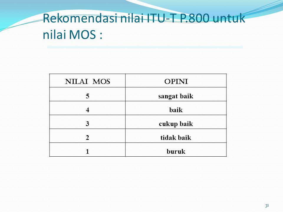 Rekomendasi nilai ITU-T P.800 untuk nilai MOS :