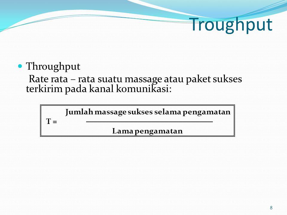 Jumlah massage sukses selama pengamatan