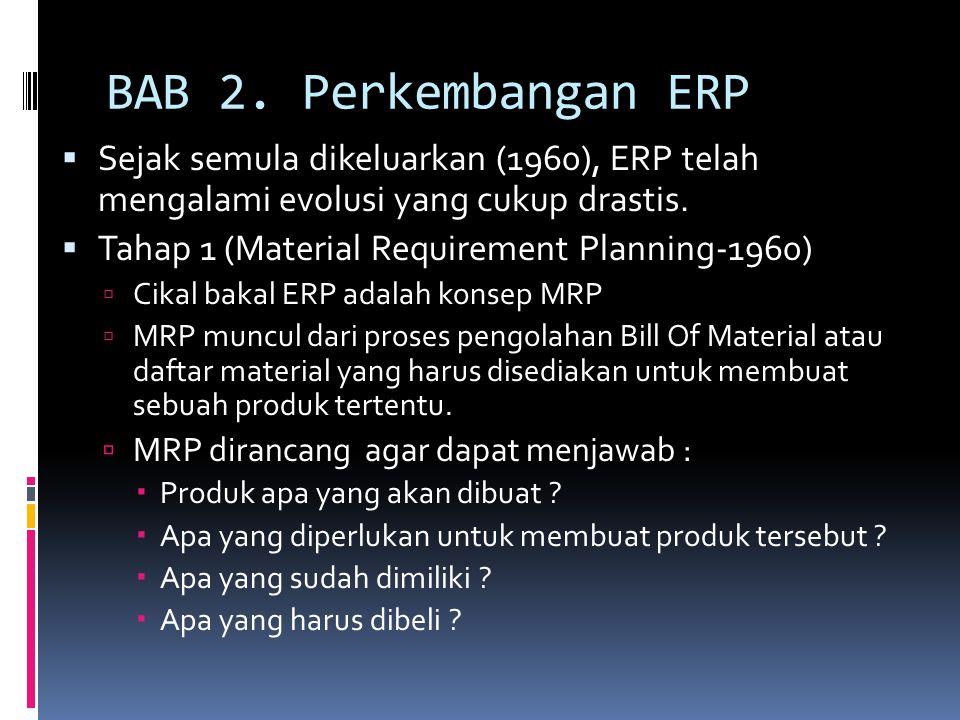 BAB 2. Perkembangan ERP Sejak semula dikeluarkan (1960), ERP telah mengalami evolusi yang cukup drastis.
