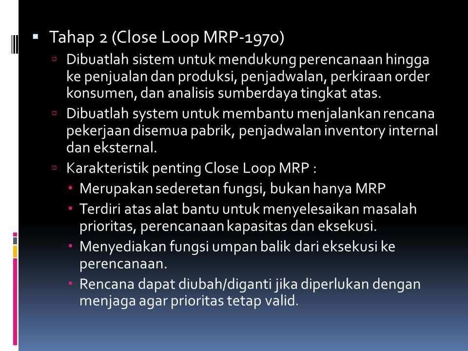 Tahap 2 (Close Loop MRP-1970)