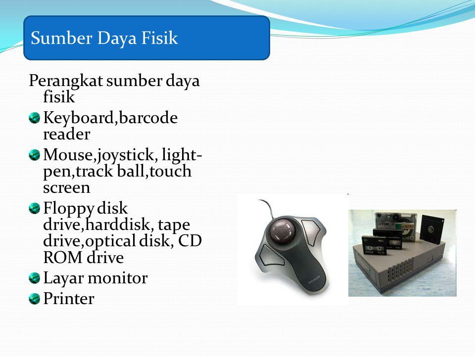 Sumber Daya Fisik Perangkat sumber daya fisik Keyboard,barcode reader