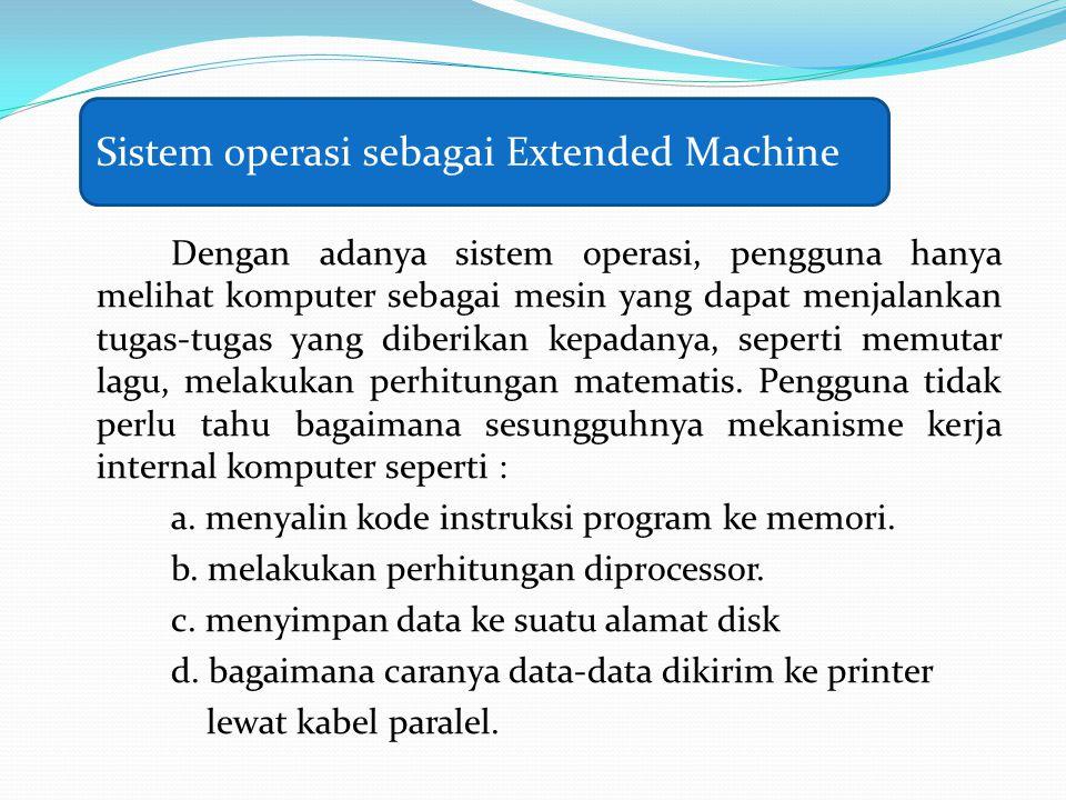 Sistem operasi sebagai Extended Machine