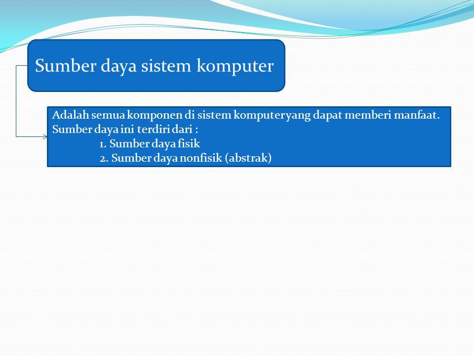Sumber daya sistem komputer