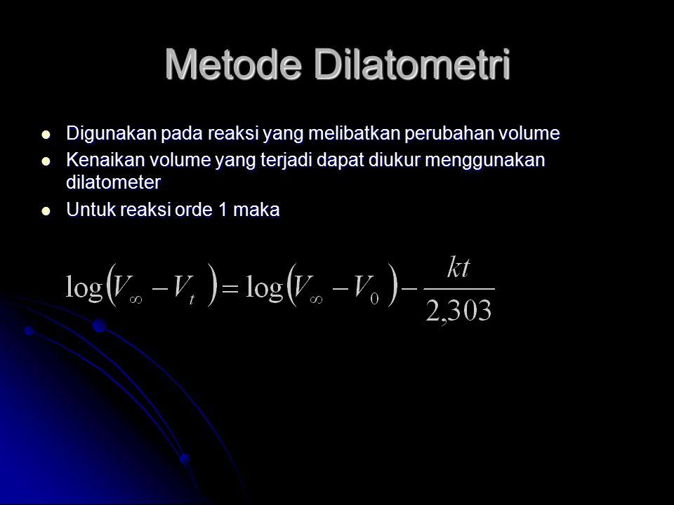Metode Dilatometri Digunakan pada reaksi yang melibatkan perubahan volume. Kenaikan volume yang terjadi dapat diukur menggunakan dilatometer.