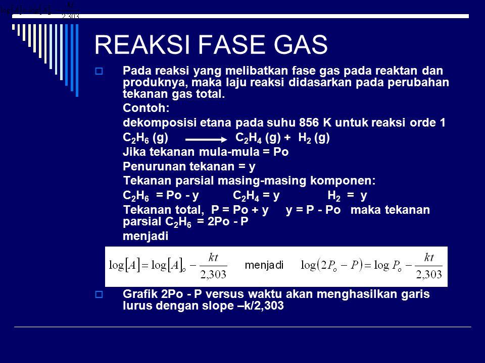 REAKSI FASE GAS Pada reaksi yang melibatkan fase gas pada reaktan dan produknya, maka laju reaksi didasarkan pada perubahan tekanan gas total.