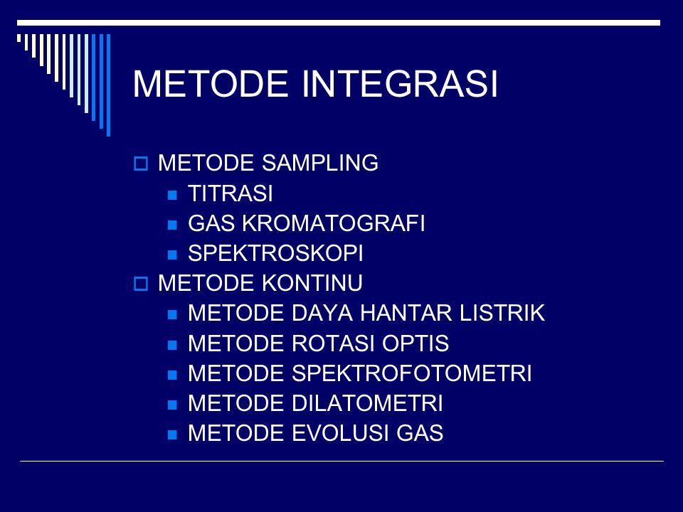 METODE INTEGRASI METODE SAMPLING TITRASI GAS KROMATOGRAFI SPEKTROSKOPI