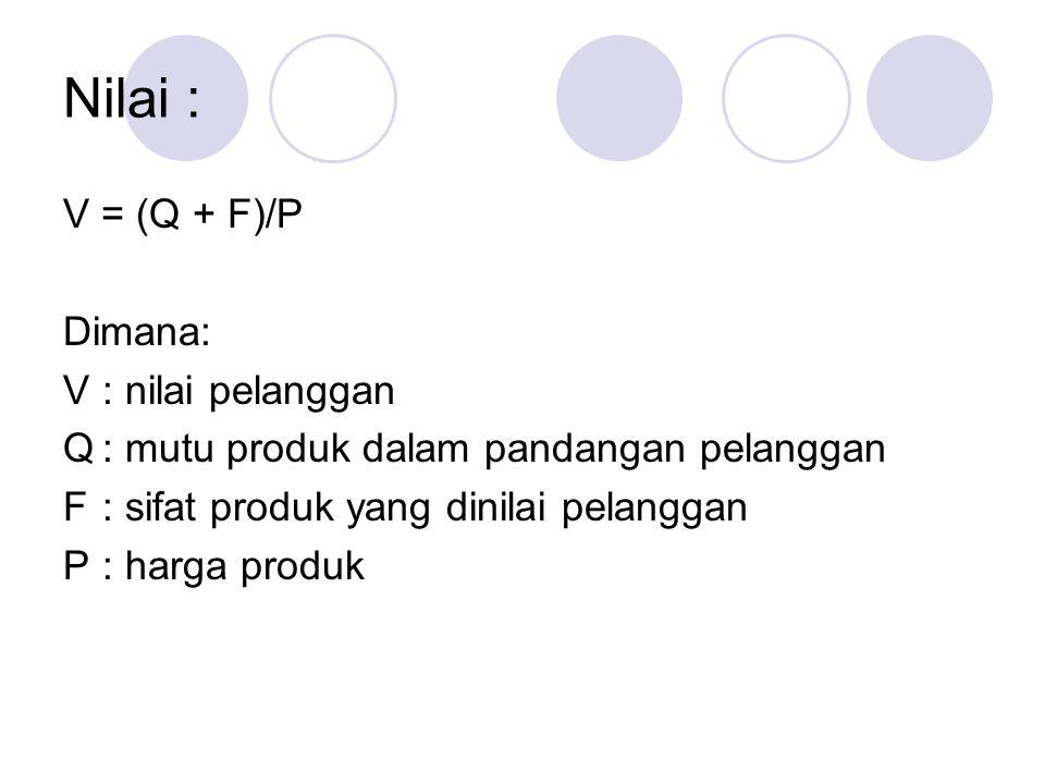 Nilai : V = (Q + F)/P Dimana: V : nilai pelanggan
