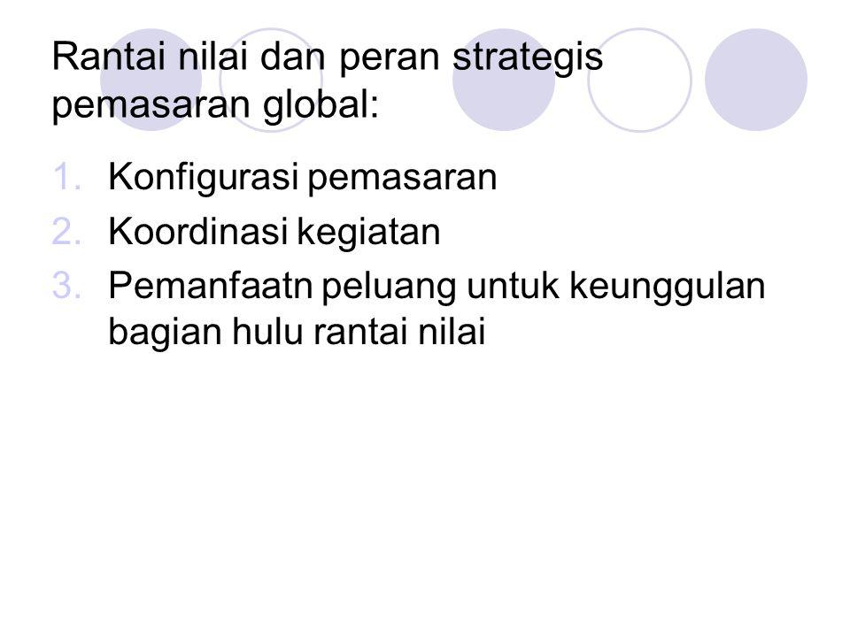 Rantai nilai dan peran strategis pemasaran global: