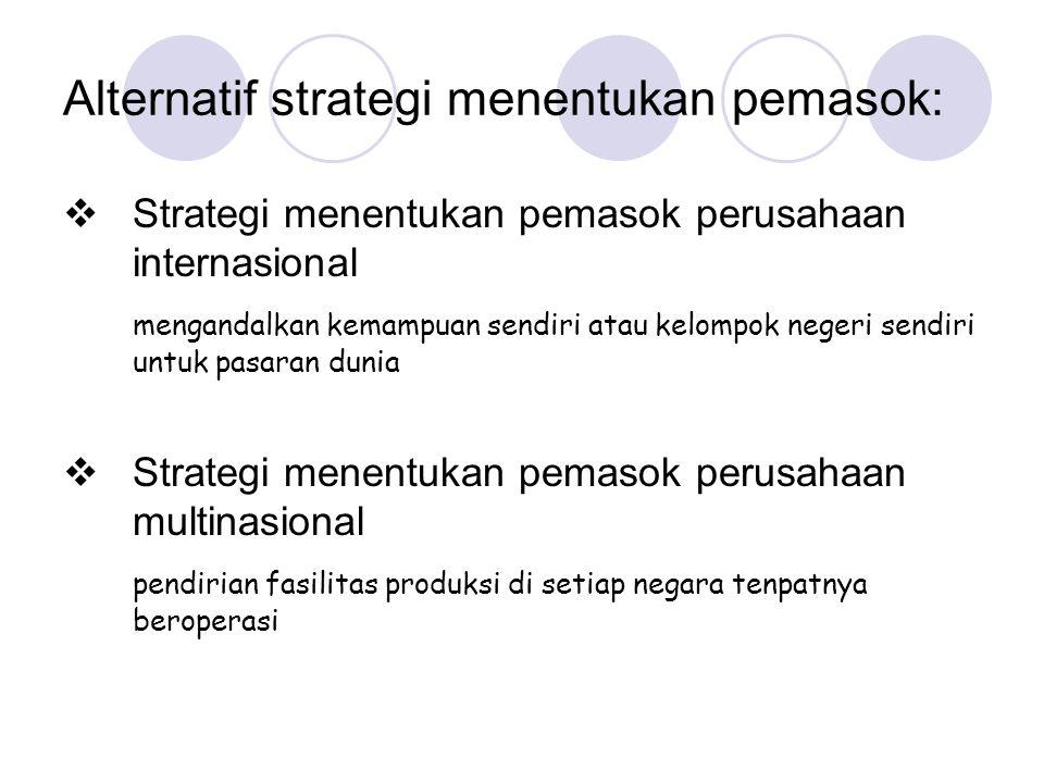 Alternatif strategi menentukan pemasok: