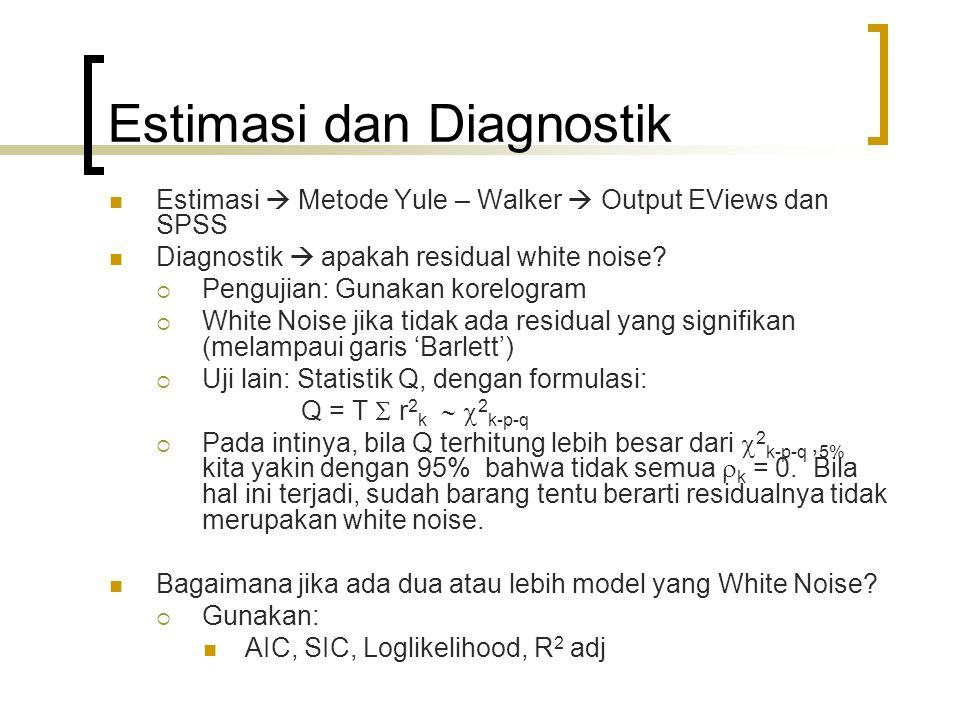 Estimasi dan Diagnostik