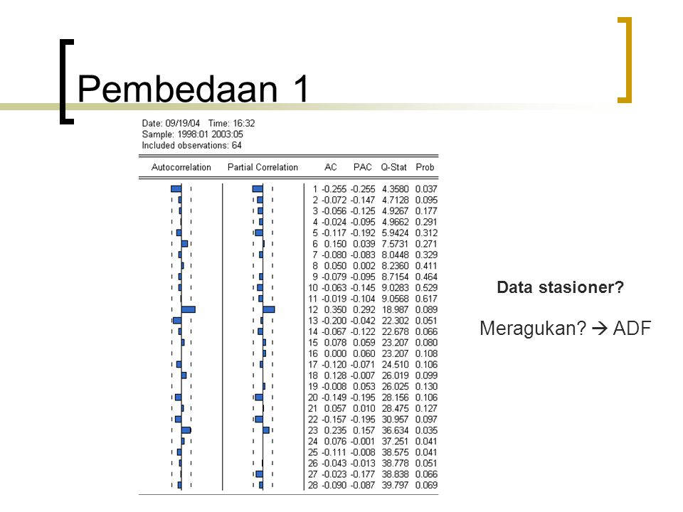 Pembedaan 1 Data stasioner Meragukan  ADF