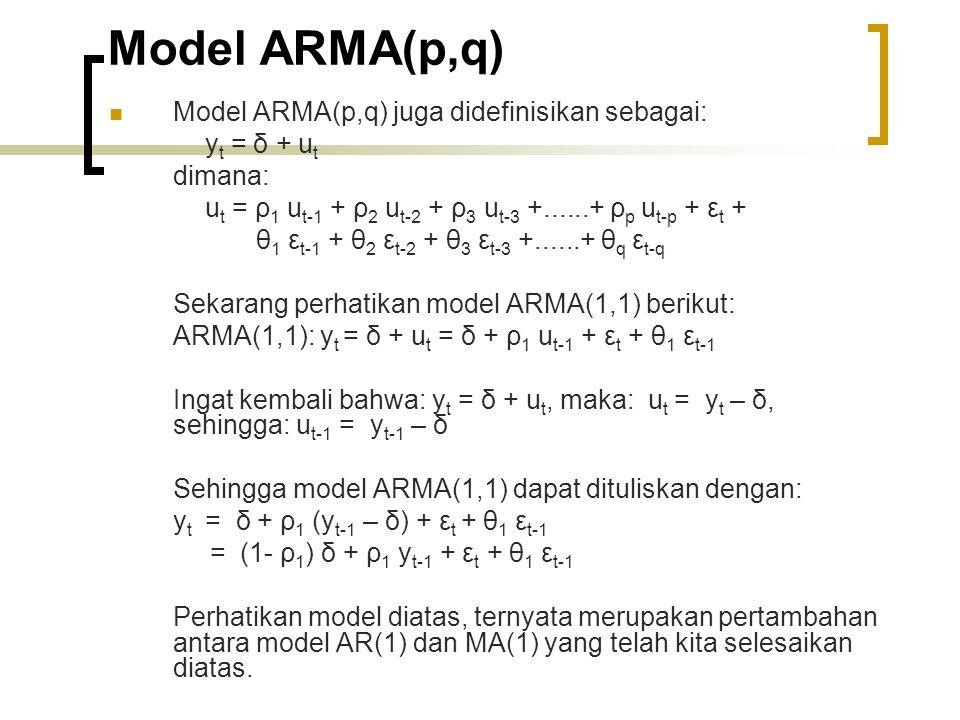 Model ARMA(p,q) Model ARMA(p,q) juga didefinisikan sebagai: