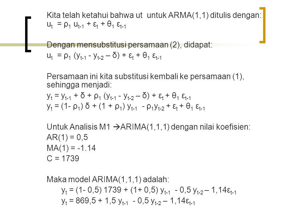 Kita telah ketahui bahwa ut untuk ARMA(1,1) ditulis dengan: ut = ρ1 ut-1 + εt + θ1 εt-1