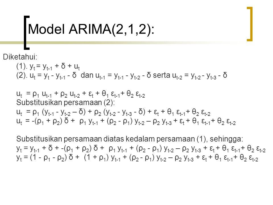 Model ARIMA(2,1,2): Diketahui: (1). yt = yt-1 + δ + ut