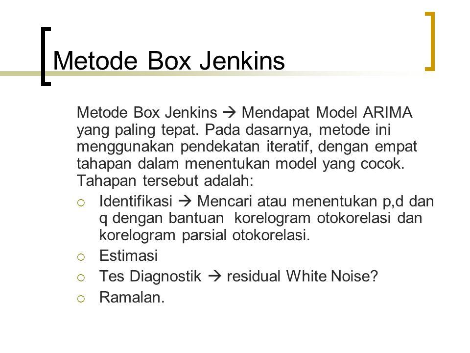 Metode Box Jenkins