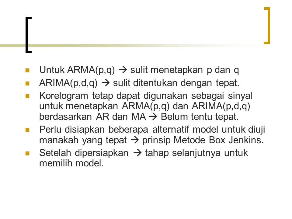 Untuk ARMA(p,q)  sulit menetapkan p dan q