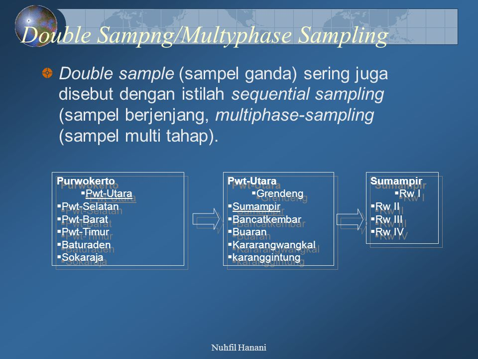 Double Sampng/Multyphase Sampling