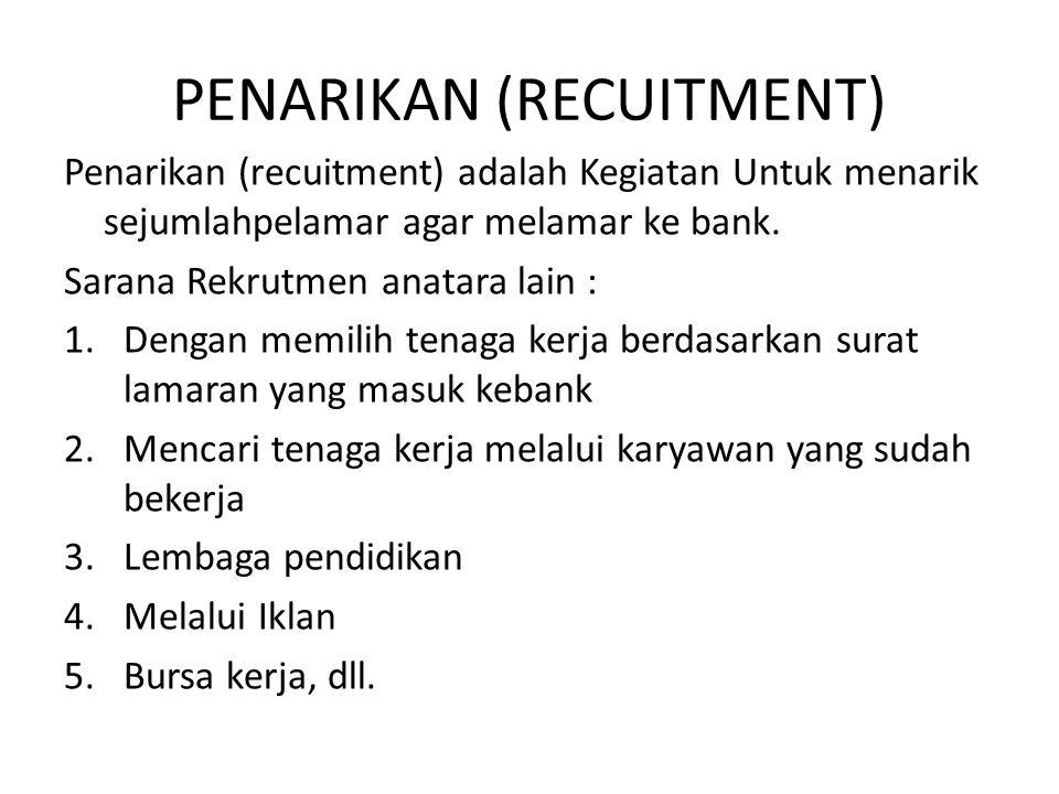 PENARIKAN (RECUITMENT)