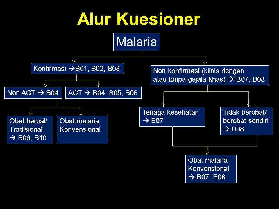 Alur Kuesioner Malaria Konfirmasi B01, B02, B03