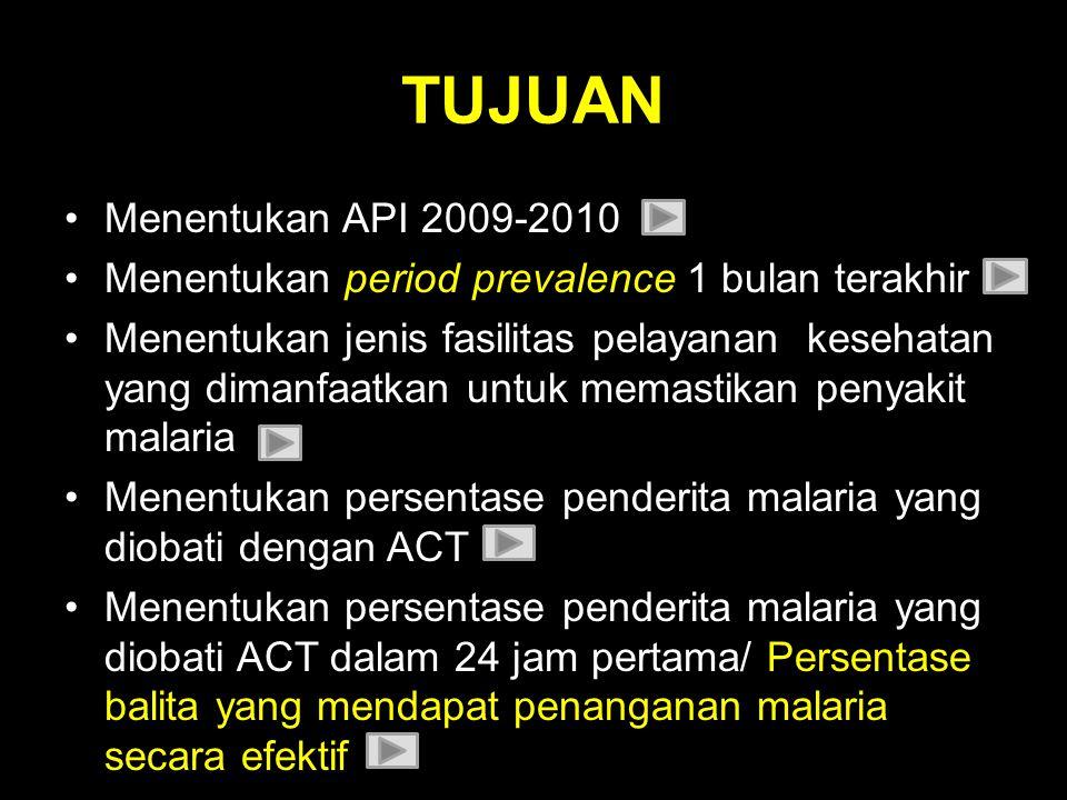 TUJUAN Menentukan API 2009-2010