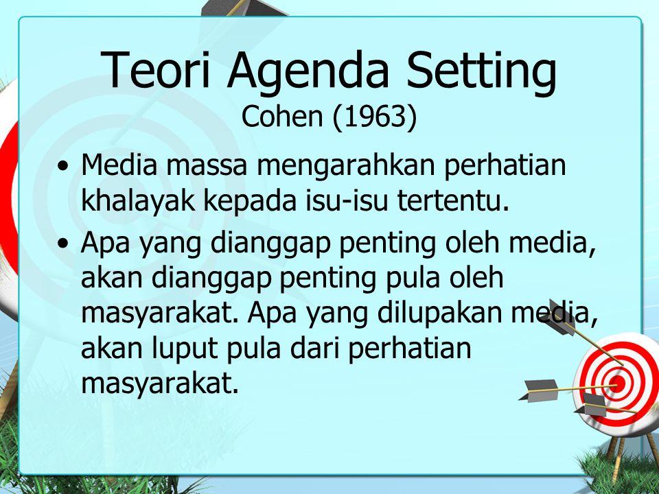 Teori Agenda Setting Cohen (1963)