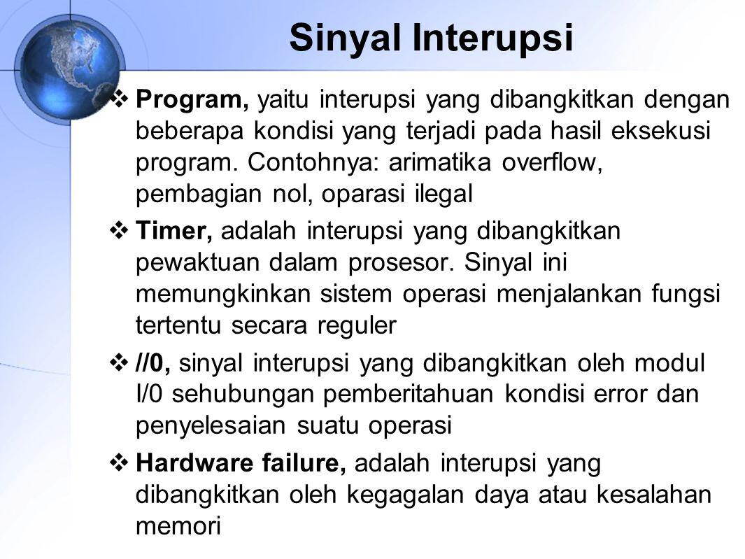 Sinyal Interupsi